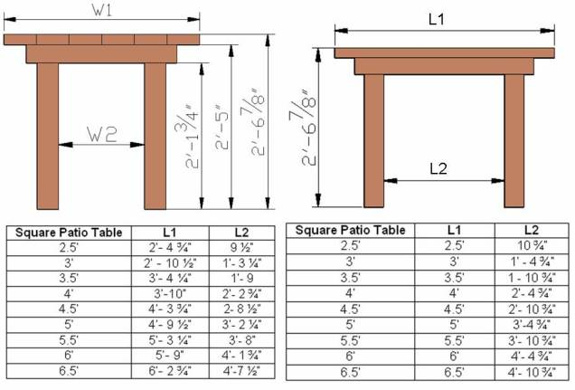 Object moved for Outdoor furniture dimensions