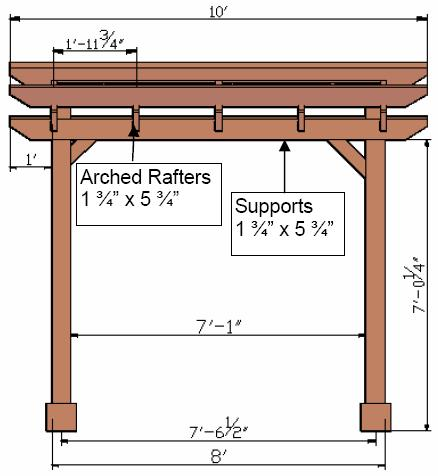 Corner Posts Are 5 1 2 By Standard Sized 6x6s And Recessed 12 In From Roof Dimensions This Can Be Adjusted To Meet Your Needs Just Let Us