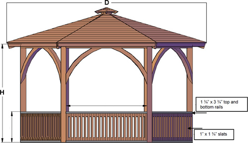 Just Tell Us What Size And Options You Want Prior To Building Any Pavilions We Provide Our Customers With A Detailed Drawing