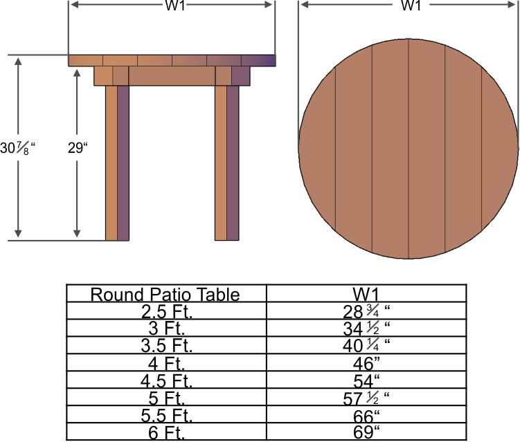 Patio Table Dimensions White Simple Outdoor Dining Table  : RoundPatioTables from joshandira.com size 751 x 639 png 47kB