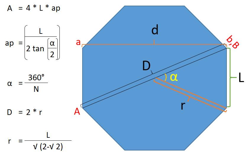 http://www.foreverredwood.com/media/dimensions_drawings/area_perimetro_octagonal_formulas_d_001.jpg