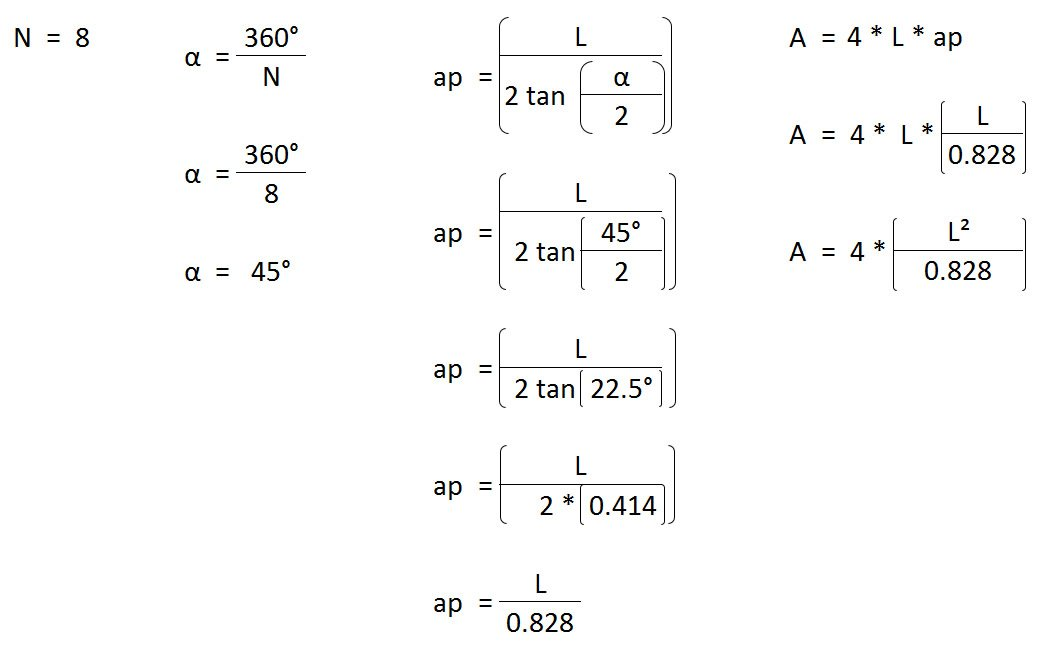 http://www.foreverredwood.com/media/dimensions_drawings/area_perimetro_octagonal_formulas_d_002.jpg