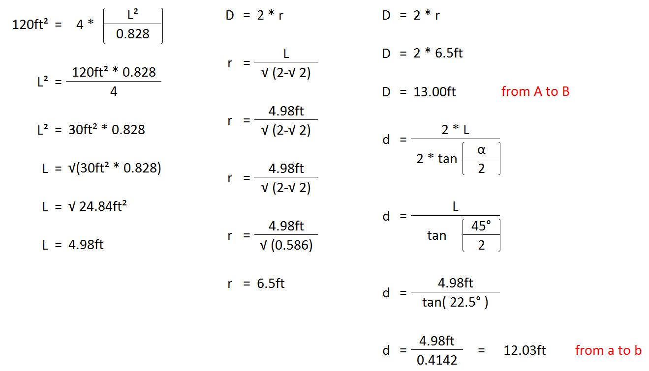 http://www.foreverredwood.com/media/dimensions_drawings/area_perimetro_octagonal_formulas_d_003.jpg