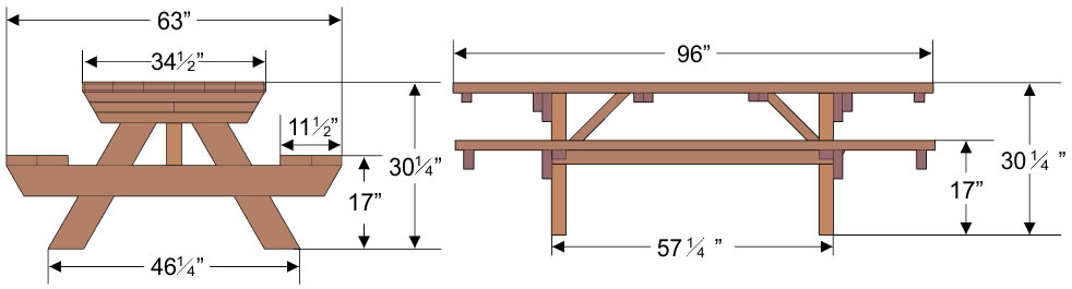 What Are The Dimensions Of A Standard Picnic Table