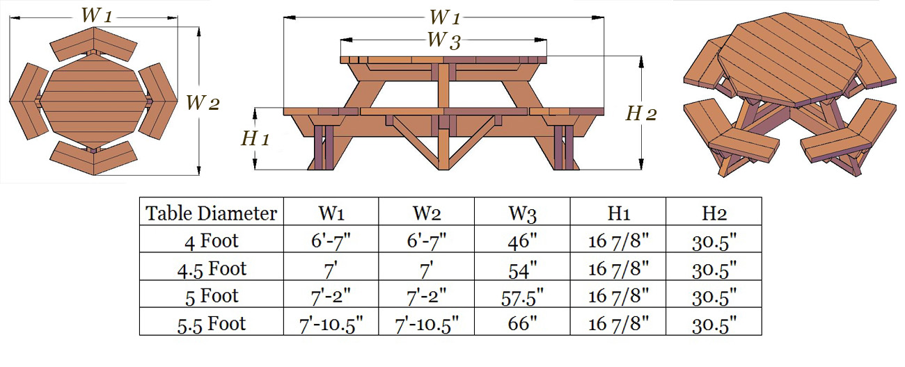 free octagon picnic table plans   Brokeasshome.com
